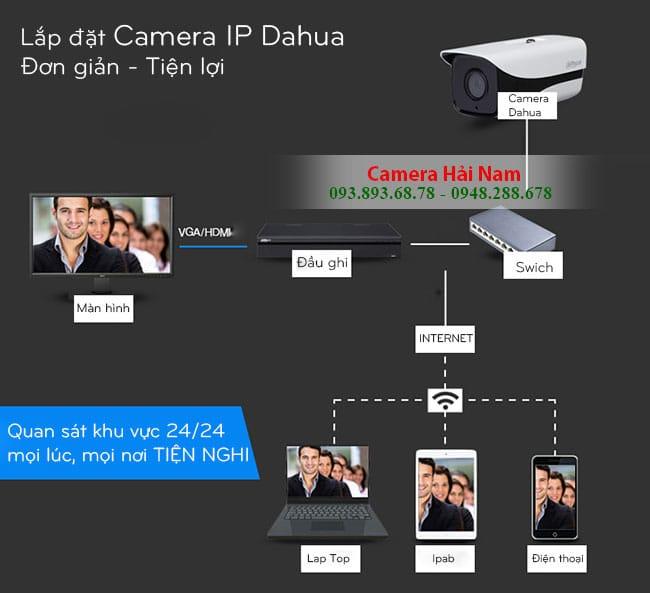 Lắp đặt trọn gói Camera quan sát tại TPHCM uy tín