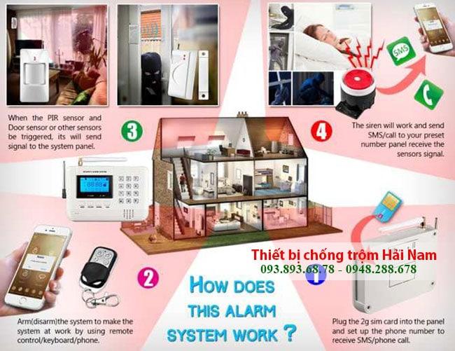 Thiết bị báo trộm qua điện thoại dùng sim Guardsman GS-6000 cao cấp, giá rẻ